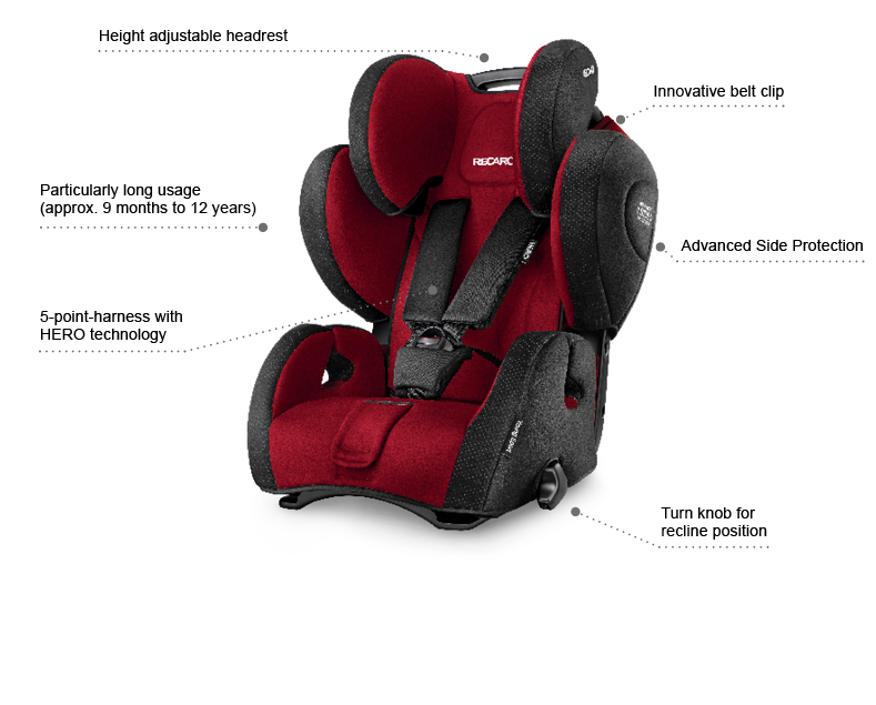 recaro young sport hero child seat ruby 9 36kg cheapest. Black Bedroom Furniture Sets. Home Design Ideas
