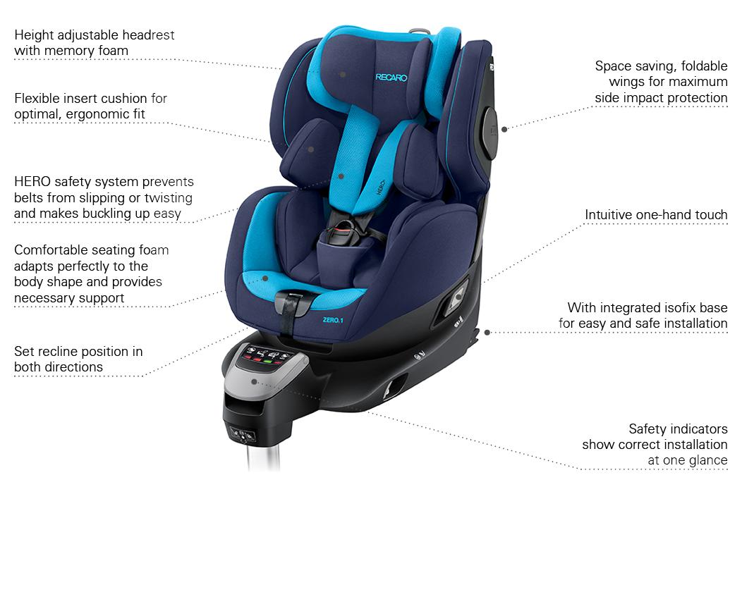 Recaro Zero.1 Child Seat Racing Red (0-18 kg / 0-40 lbs) EXPRESS ...